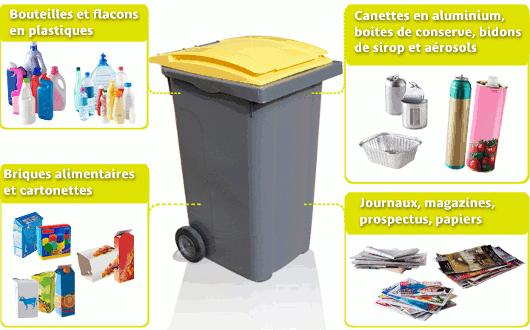 Tri sélectif : quels sont les objets à mettre dans la poubelle jaune ?