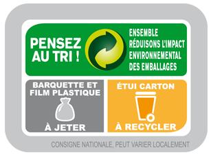 Logo d'aide au tri sélectif sur les emballages.