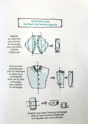 Exemple de pliage