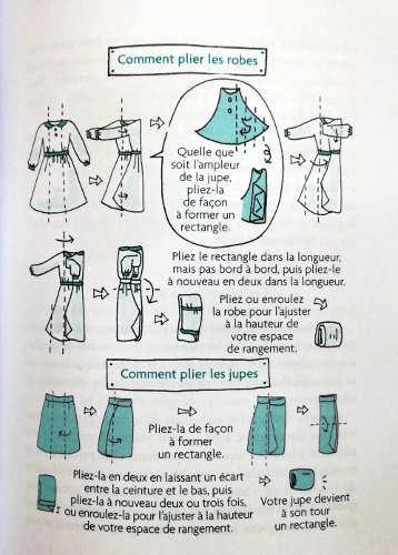 Pliage robe